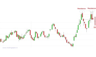 Result of Price action NATURAL GAS updates for 24 th November
