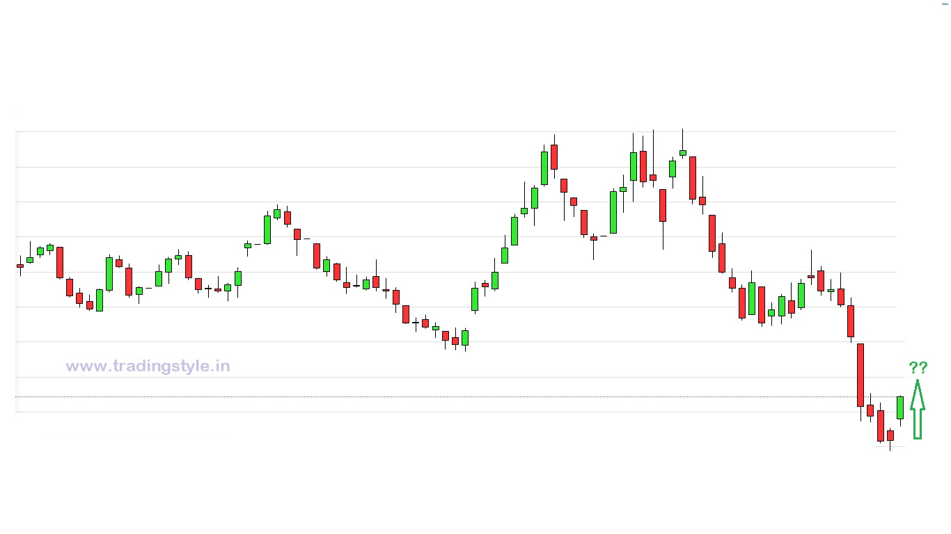Mcx Natural Gas Price Today