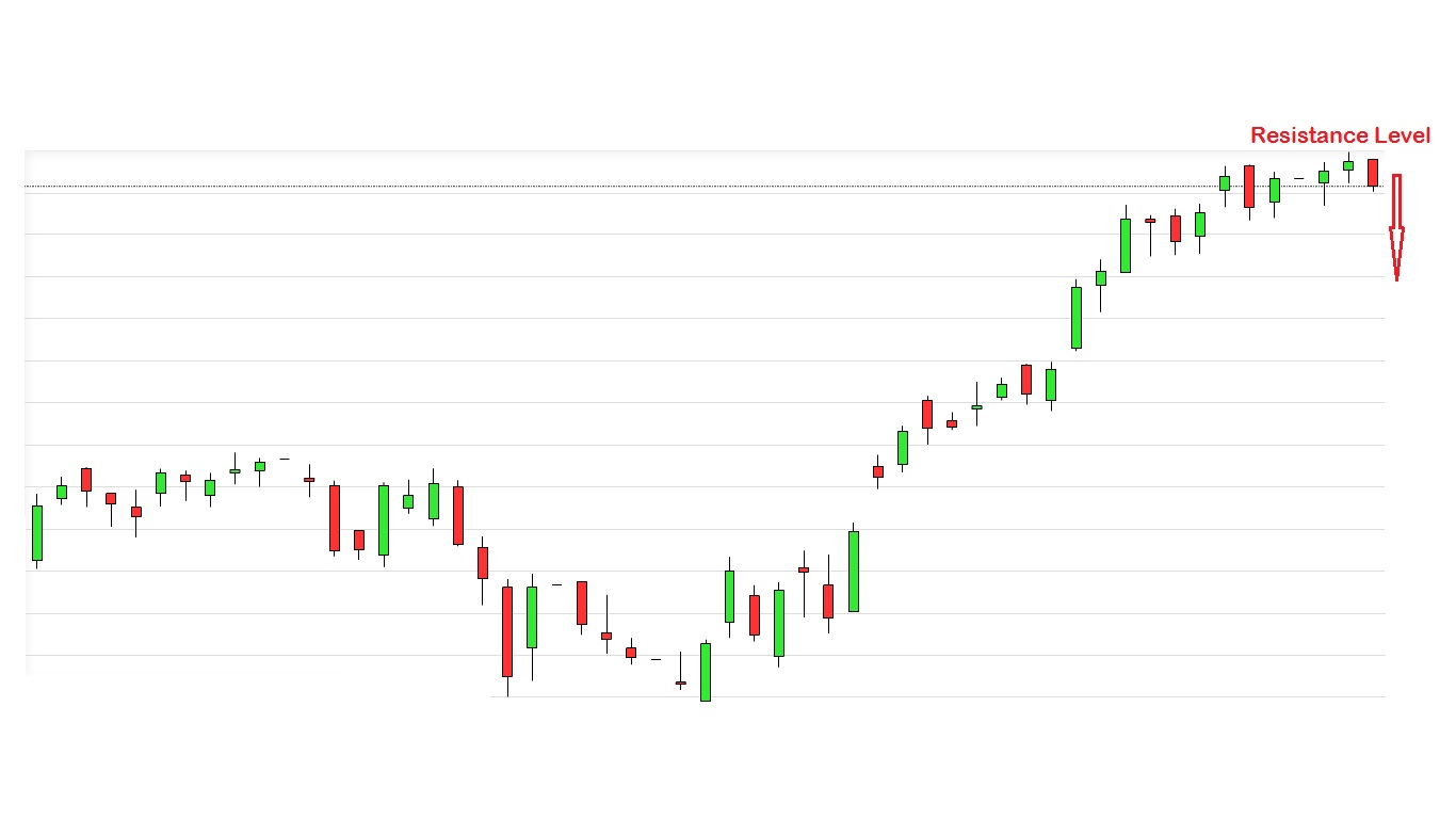 latest banknifty